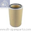 4.61533   Air filter
