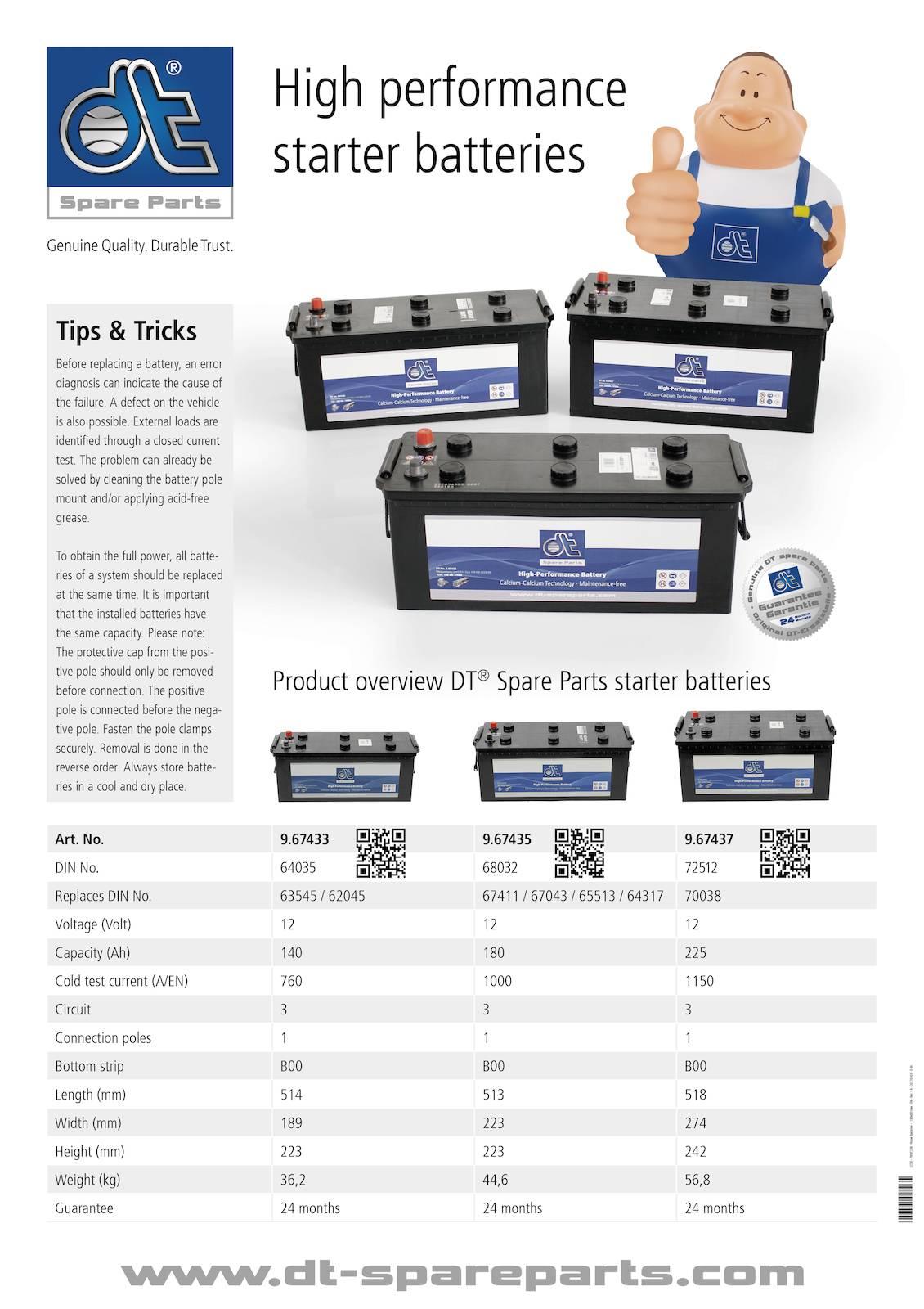 Постер Высокоэффективные стартерные батареи, DE