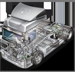 LKW-Ersatzteile
